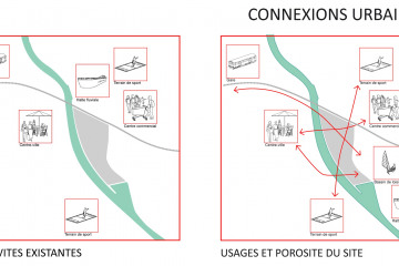 F-GAUDIN-QCM-connexions-urbaines-activites.jpg