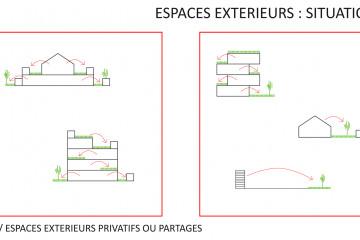 F-GAUDIN-QCM-espaces-exterieurs.jpg