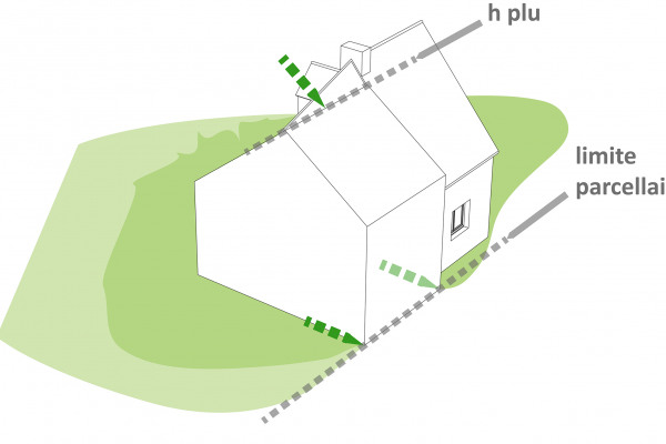 DOPPELGÄNGER - extension / réhabilitation