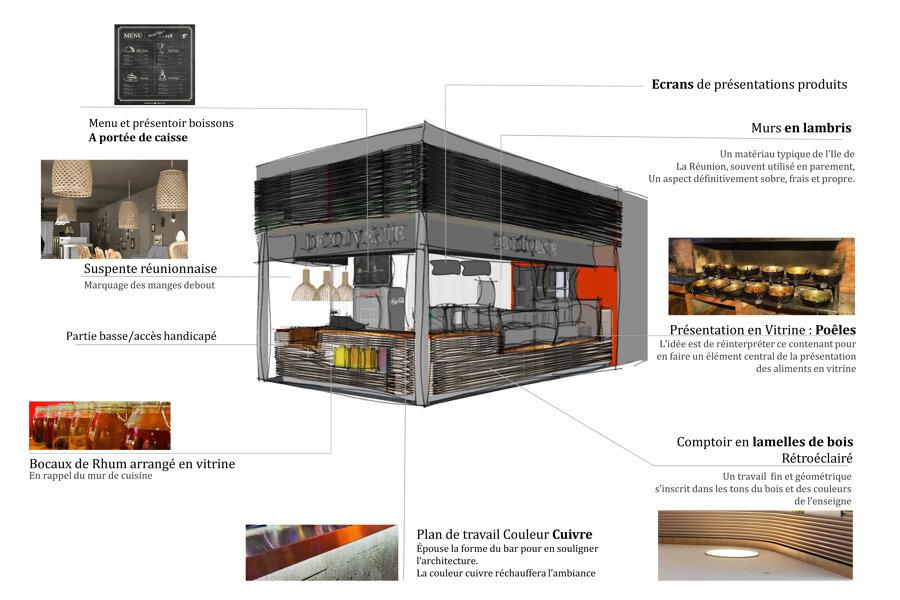 Restaurant_ Île de Réunion
