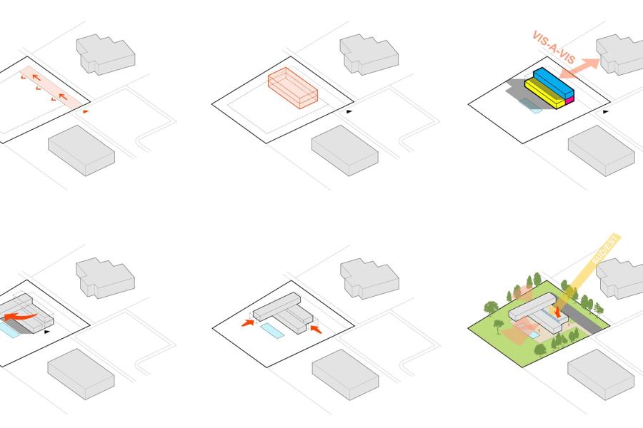 Construction Villa Contemporraine